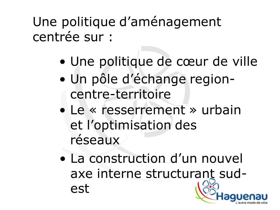 Le « resserrement » urbain et loptimisation des réseaux Une politique de cœur de ville Un pôle déchange region- centre-territoire Une politique daména