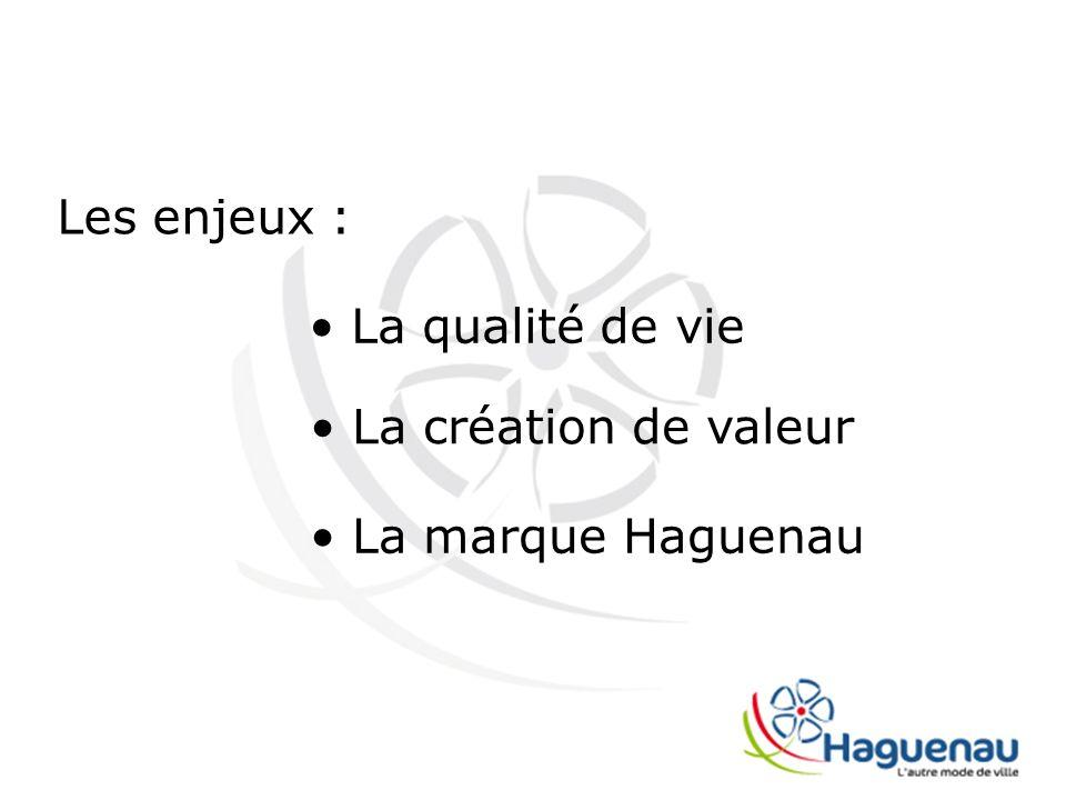 La marque Haguenau La création de valeur La qualité de vie Les enjeux :