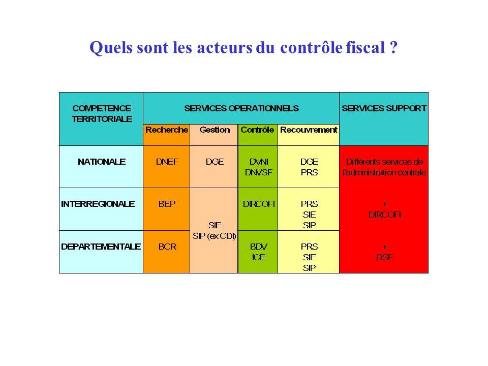 Quels sont les acteurs du contrôle fiscal ?