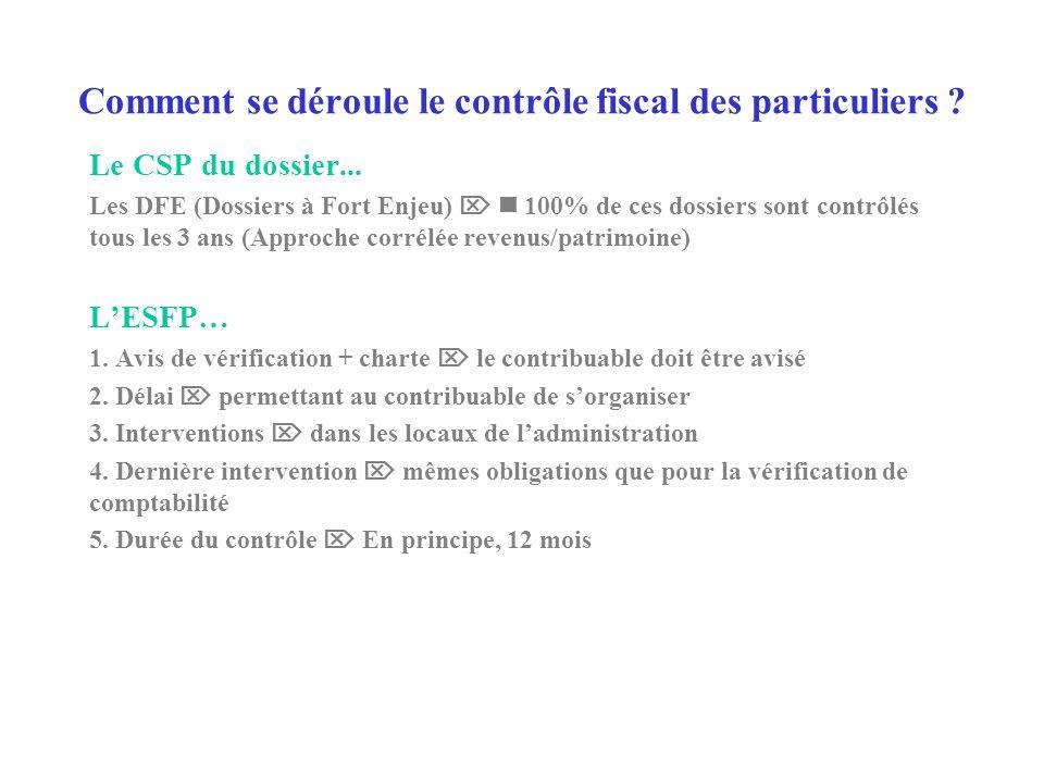 Comment se déroule une vérification de comptabilité ? Lengagement... 1. Avis de vérification le contribuable doit être avisé 2. Charte du contribuable
