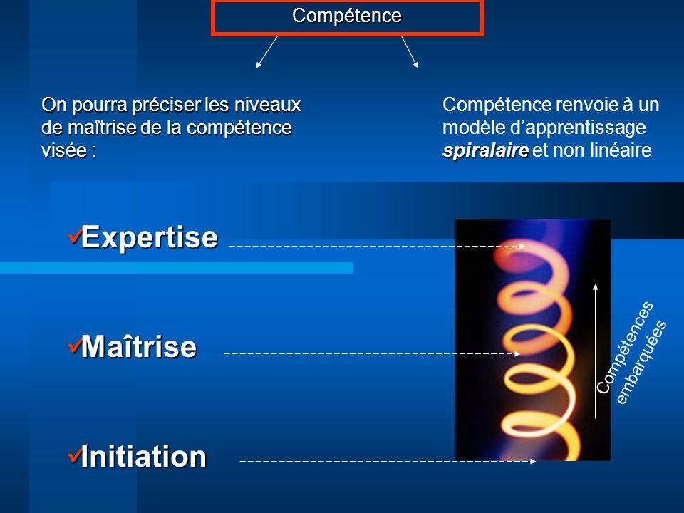 spiralaire Compétence renvoie à un modèle dapprentissage spiralaire et non linéaire On pourra préciser les niveaux de maîtrise de la compétence visée