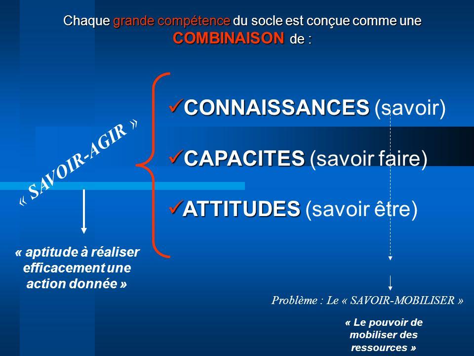 CONNAISSANCES CONNAISSANCES (savoir) CAPACITES CAPACITES (savoir faire) ATTITUDES ATTITUDES (savoir être) Chaque grande compétence du socle est conçue