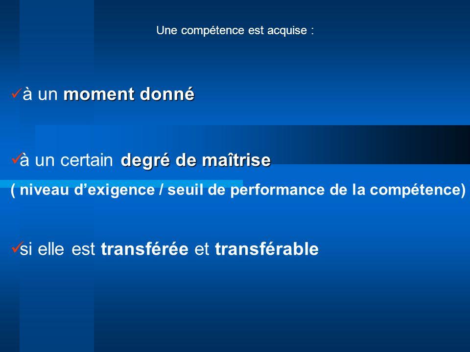 moment donné à un moment donné degré de maîtrise à un certain degré de maîtrise ( niveau dexigence / seuil de performance de la compétence) si elle es