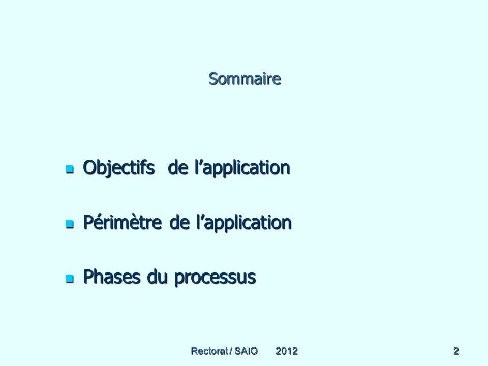 Rectorat / SAIO 20122 Sommaire Objectifs de lapplication Objectifs de lapplication Périmètre de lapplication Périmètre de lapplication Phases du processus Phases du processus