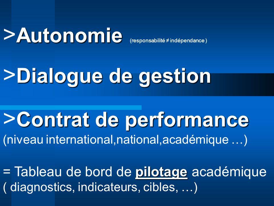 Autonomie > Autonomie (responsabilité indépendance ) Dialogue de gestion > Dialogue de gestion Contrat de performance > Contrat de performance (niveau