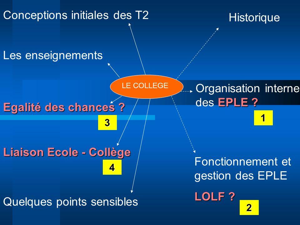 Historique EPLE ? Organisation interne des EPLE ? Fonctionnement et gestion des EPLE LOLF ? LE COLLEGE Conceptions initiales des T2 Les enseignements