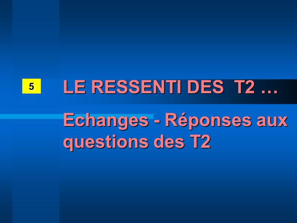 5 LE RESSENTI DES T2 … Echanges - Réponses aux questions des T2