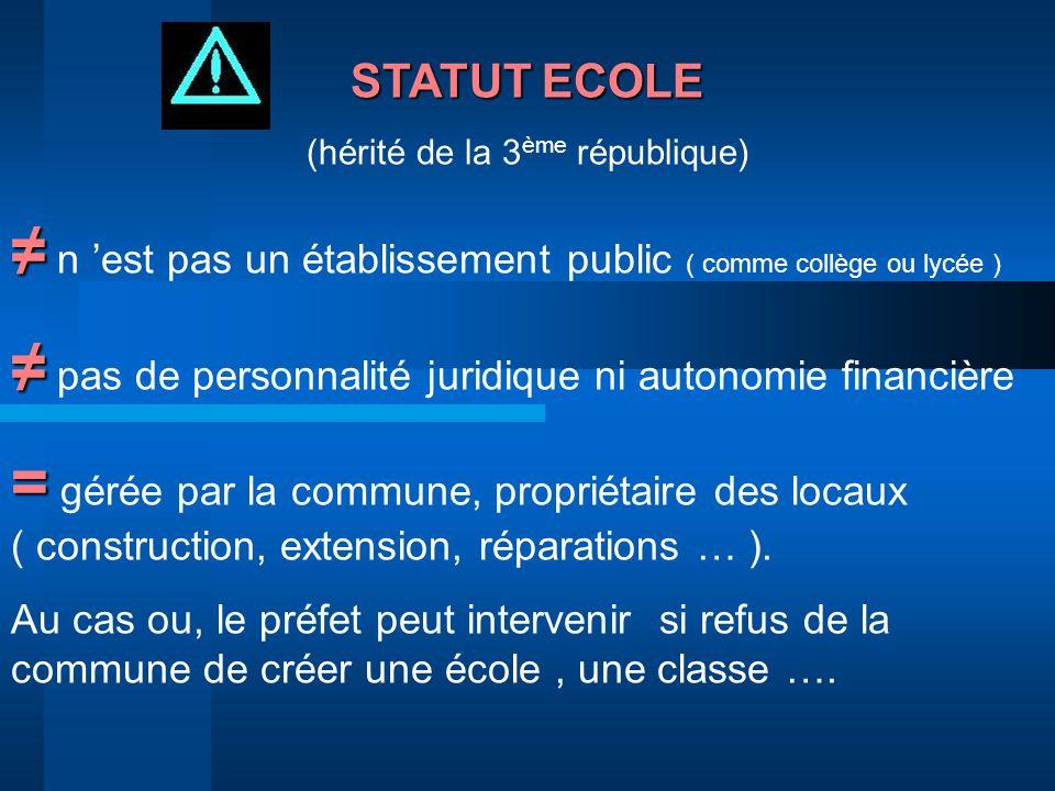 STATUT ECOLE (hérité de la 3 ème république) n est pas un établissement public ( comme collège ou lycée ) pas de personnalité juridique ni autonomie f