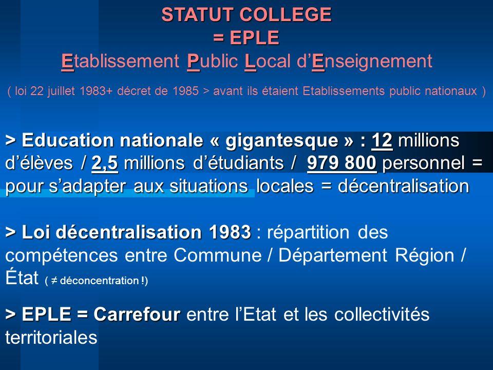 STATUT COLLEGE = EPLE EPLE Etablissement Public Local dEnseignement ( loi 22 juillet 1983+ décret de 1985 > avant ils étaient Etablissements public na