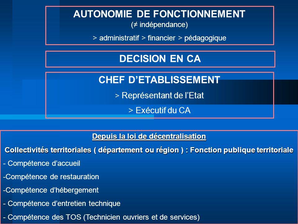 DECISION EN CA AUTONOMIE DE FONCTIONNEMENT ( indépendance) > administratif > financier > pédagogique CHEF DETABLISSEMENT > Représentant de lEtat > Exé