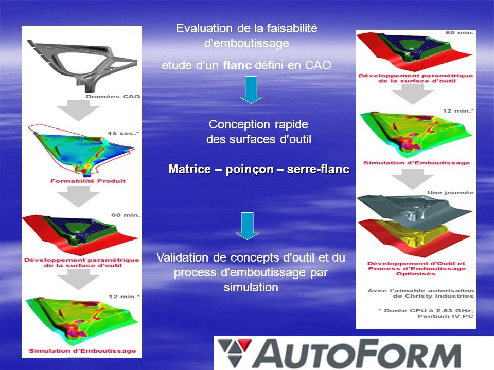 Evaluation de la faisabilité demboutissage étude dun flanc défini en CAO Conception rapide des surfaces d'outil Matrice – poinçon –serre-flanc Matrice