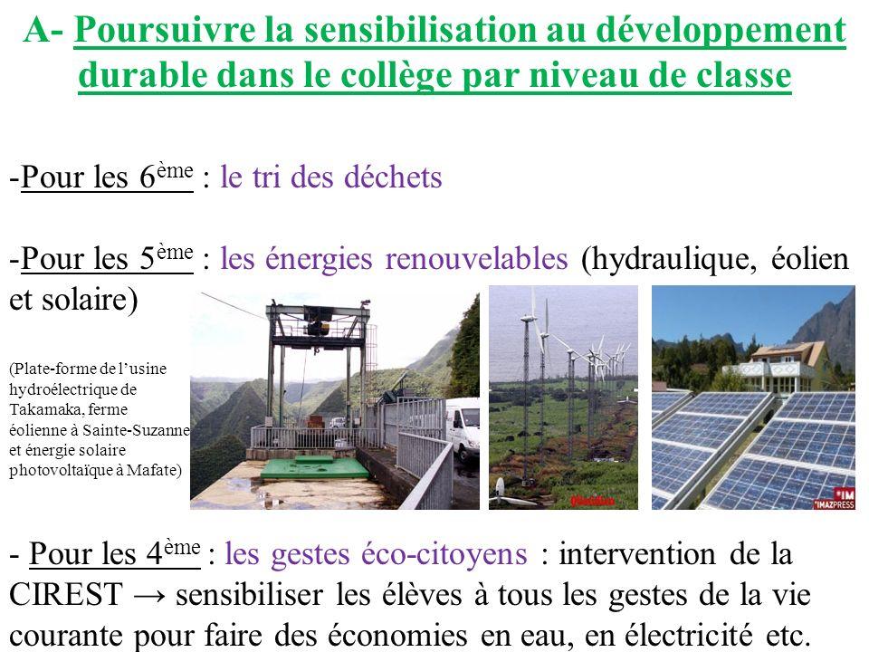 A- Poursuivre la sensibilisation au développement durable dans le collège par niveau de classe -Pour les 6 ème : le tri des déchets -Pour les 5 ème : les énergies renouvelables (hydraulique, éolien et solaire) (Plate-forme de lusine hydroélectrique de Takamaka, ferme éolienne à Sainte-Suzanne et énergie solaire photovoltaïque à Mafate) - Pour les 4 ème : les gestes éco-citoyens : intervention de la CIREST sensibiliser les élèves à tous les gestes de la vie courante pour faire des économies en eau, en électricité etc.