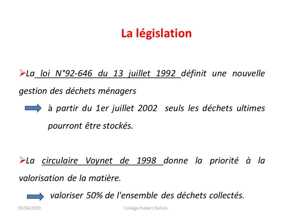 19/04/2010Collège Hubert Delisle La législation La loi N°92-646 du 13 juillet 1992 définit une nouvelle gestion des déchets ménagers à partir du 1er juillet 2002 seuls les déchets ultimes pourront être stockés.