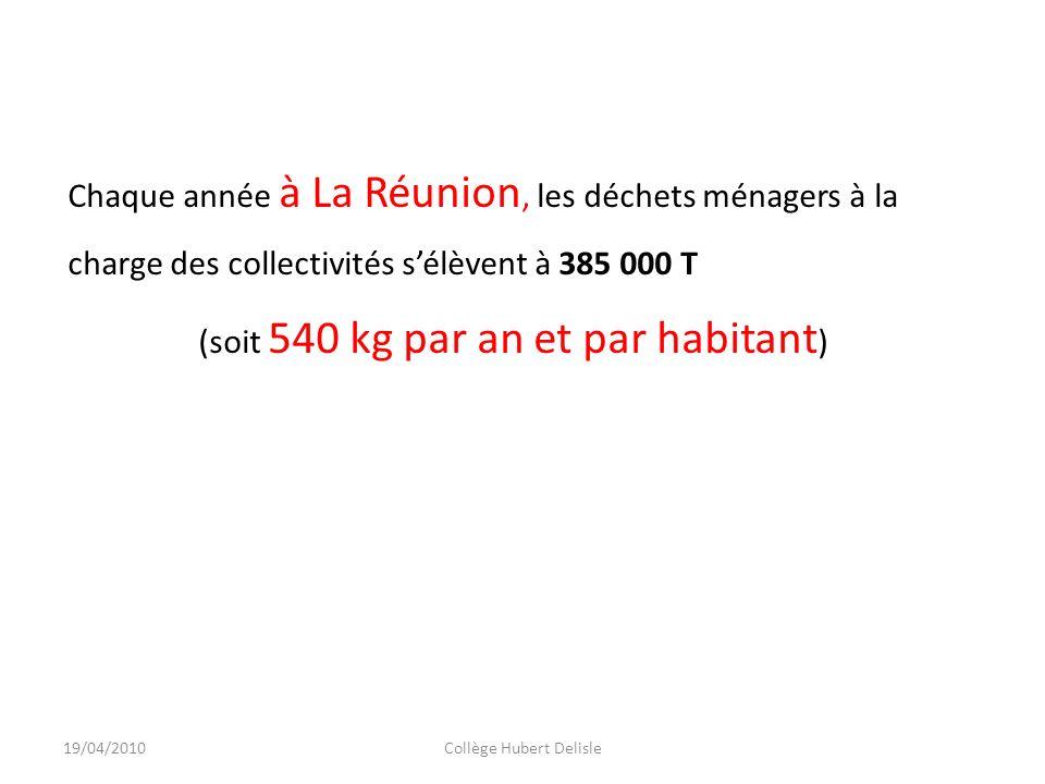 19/04/2010Collège Hubert Delisle Chaque année à La Réunion, les déchets ménagers à la charge des collectivités sélèvent à 385 000 T (soit 540 kg par an et par habitant )
