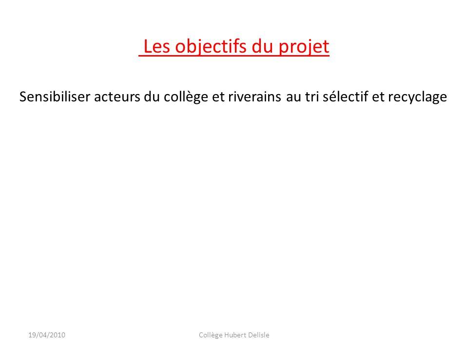 19/04/2010Collège Hubert Delisle Les objectifs du projet Sensibiliser acteurs du collège et riverains au tri sélectif et recyclage
