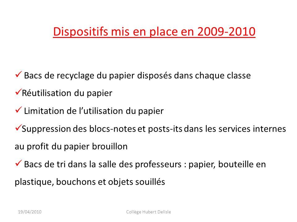 19/04/2010Collège Hubert Delisle Dispositifs mis en place en 2009-2010 Bacs de recyclage du papier disposés dans chaque classe Réutilisation du papier