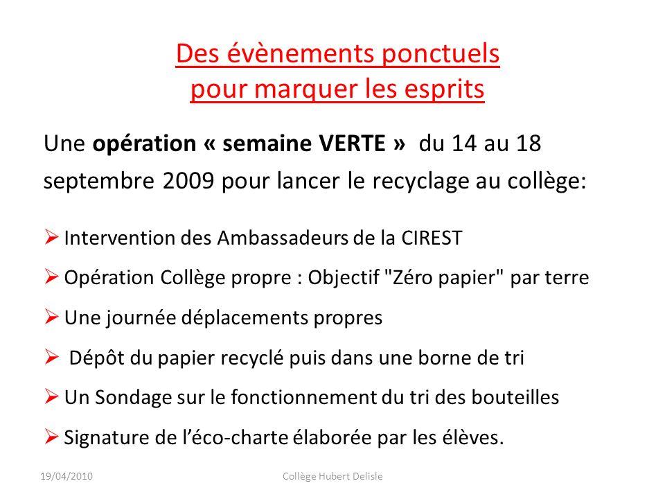 19/04/2010Collège Hubert Delisle Des évènements ponctuels pour marquer les esprits Une opération « semaine VERTE » du 14 au 18 septembre 2009 pour lan