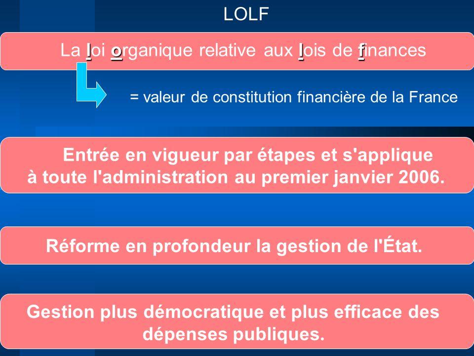 Réforme en profondeur la gestion de l'État. lolf La loi organique relative aux lois de finances Entrée en vigueur par étapes et s'applique à toute l'a