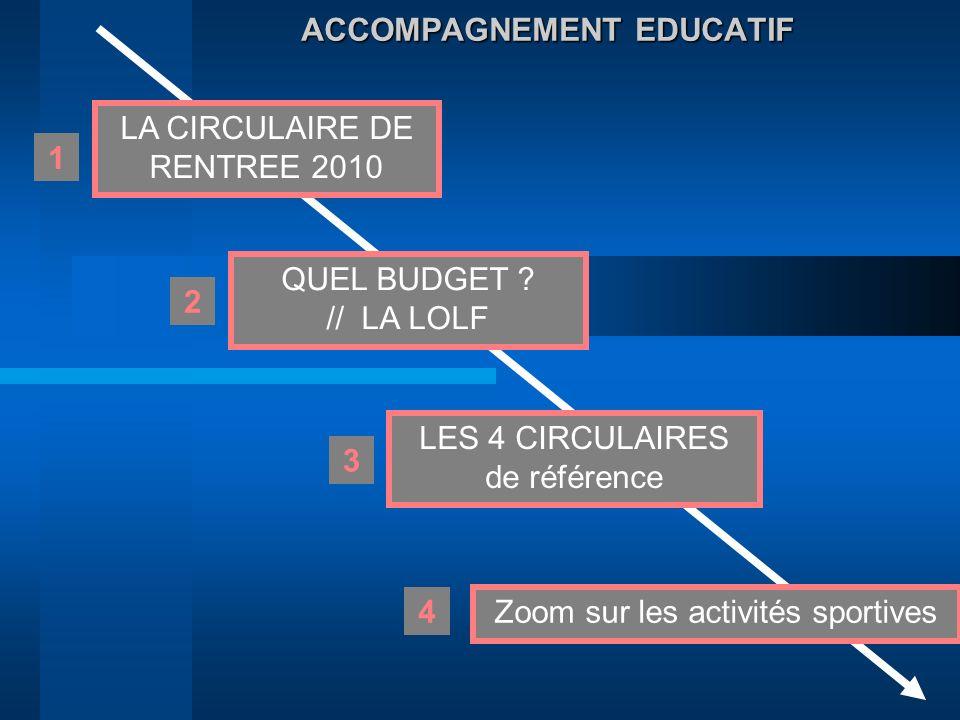 LA CIRCULAIRE DE RENTREE 2010 QUEL BUDGET ? // LA LOLF ACCOMPAGNEMENT EDUCATIF LES 4 CIRCULAIRES de référence 1 2 3 Zoom sur les activités sportives 4