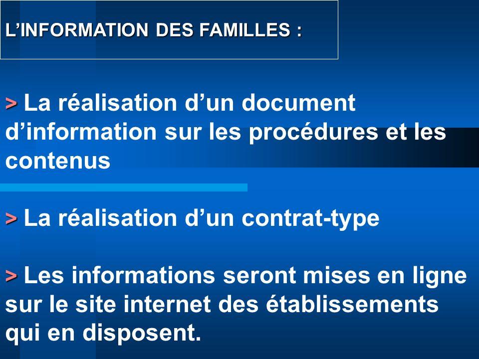 LINFORMATION DES FAMILLES : > > La réalisation dun document dinformation sur les procédures et les contenus > > La réalisation dun contrat-type > > Le