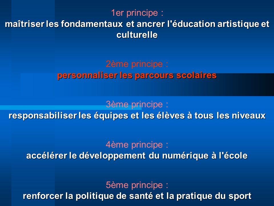 1er principe : maîtriser les fondamentaux et ancrer l'éducation artistique et culturelle 2ème principe : personnaliser les parcours scolaires 3ème pri