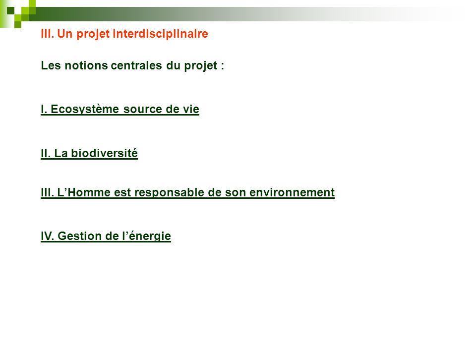 III. Un projet interdisciplinaire Les notions centrales du projet : I. Ecosystème source de vie II. La biodiversité III. LHomme est responsable de son