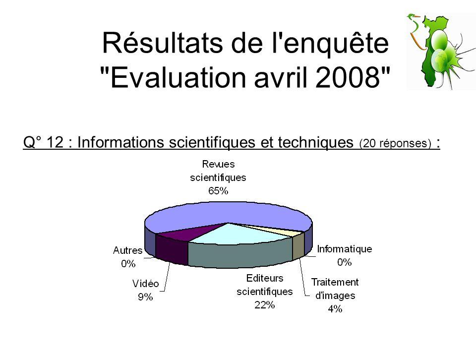 Résultats de l enquête Evaluation avril 2008 Q° 12 : Informations scientifiques et techniques (20 réponses) :