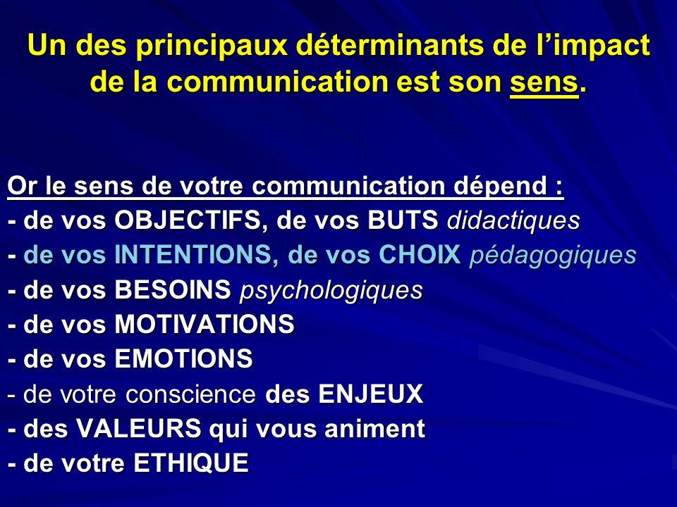 Un des principaux déterminants de limpact de la communication est son sens. Or le sens de votre communication dépend : - de vos OBJECTIFS, de vos BUTS