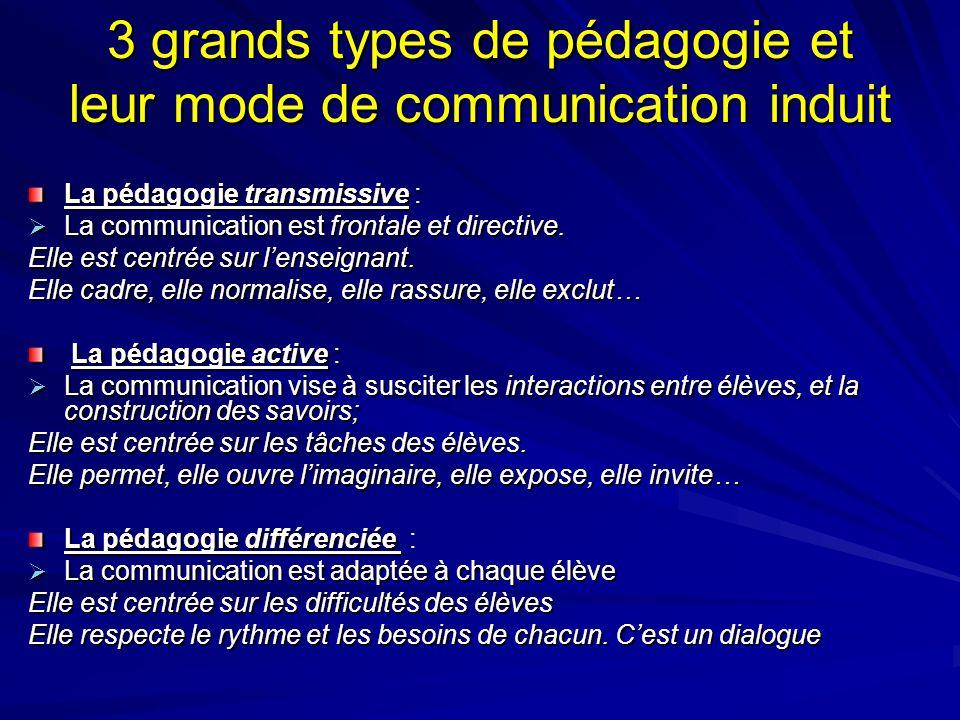 3 grands types de pédagogie et leur mode de communication induit La pédagogie transmissive : La communication est frontale et directive. La communicat