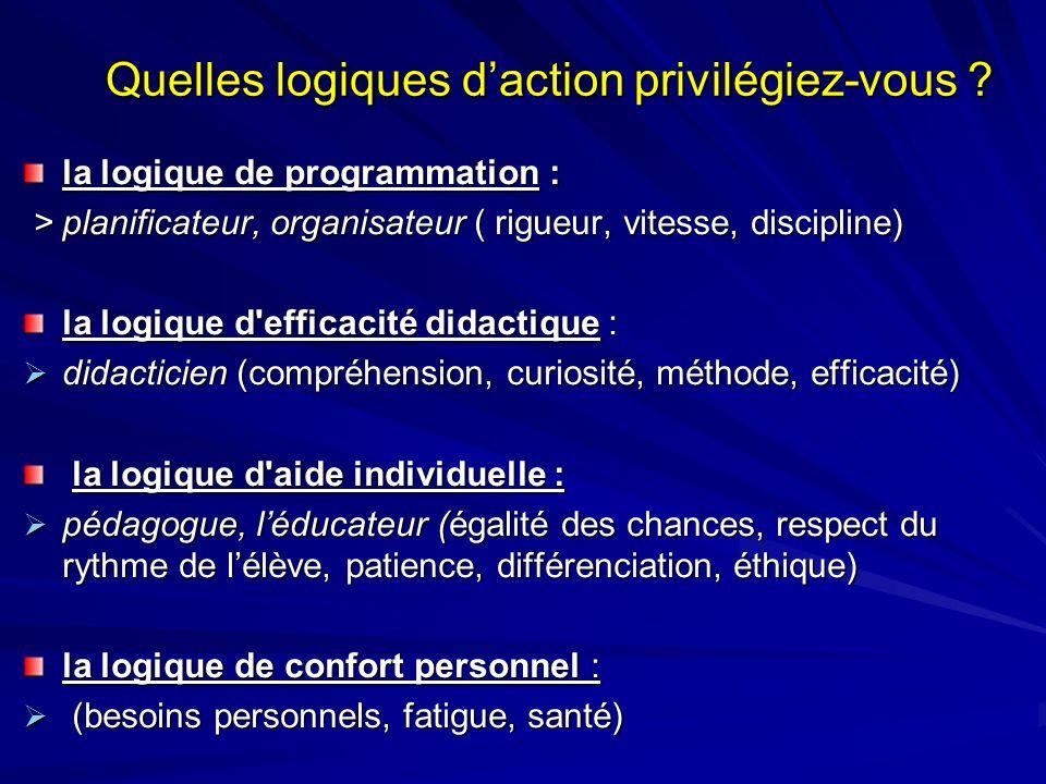 Quelles logiques daction privilégiez-vous ? la logique de programmation : > planificateur, organisateur ( rigueur, vitesse, discipline) > planificateu