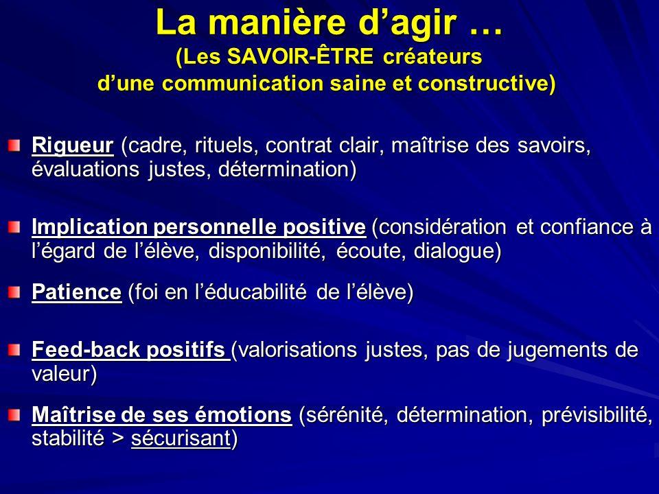 La manière dagir … (Les SAVOIR-ÊTRE créateurs dune communication saine et constructive) La manière dagir … (Les SAVOIR-ÊTRE créateurs dune communicati