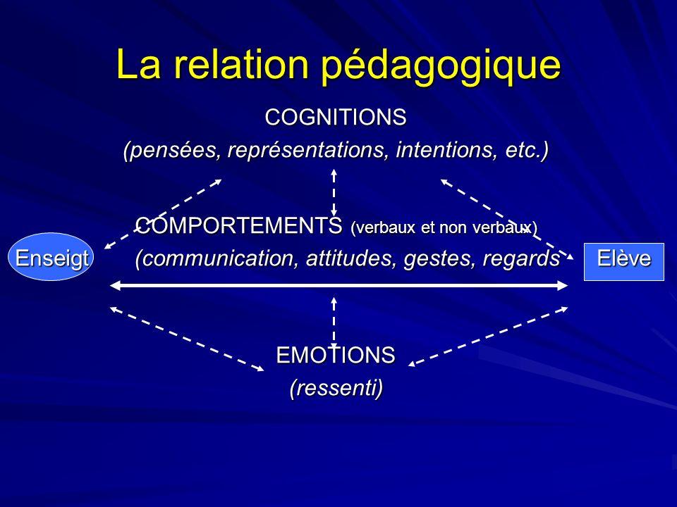 La relation pédagogique COGNITIONS (pensées, représentations, intentions, etc.) COMPORTEMENTS (verbaux et non verbaux) Enseigt (communication, attitud
