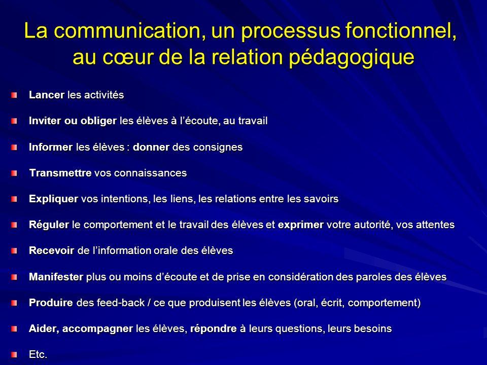La communication, un processus fonctionnel, au cœur de la relation pédagogique Lancer les activités Inviter ou obliger les élèves à lécoute, au travai