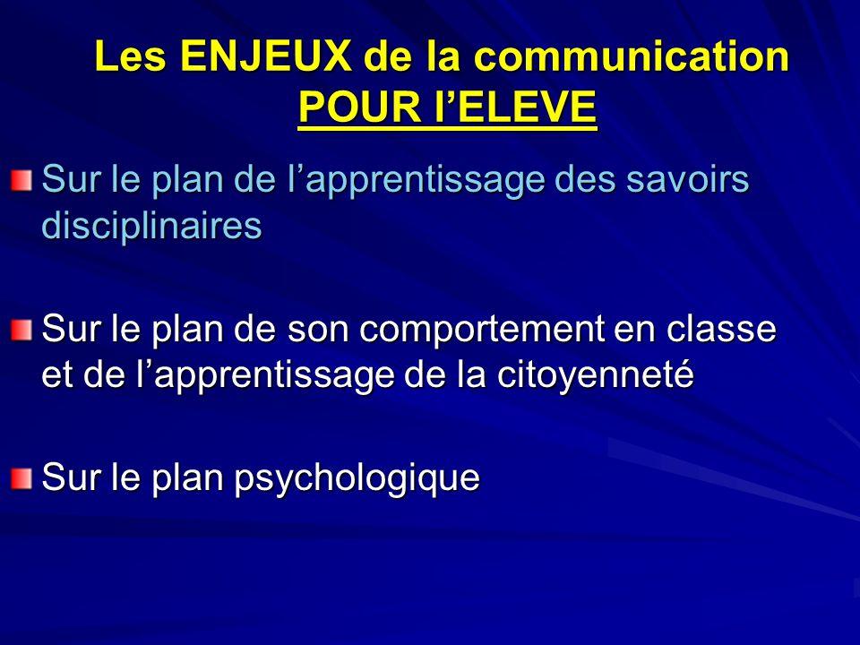 Les ENJEUX de la communication POUR lELEVE Sur le plan de lapprentissage des savoirs disciplinaires Sur le plan de son comportement en classe et de la