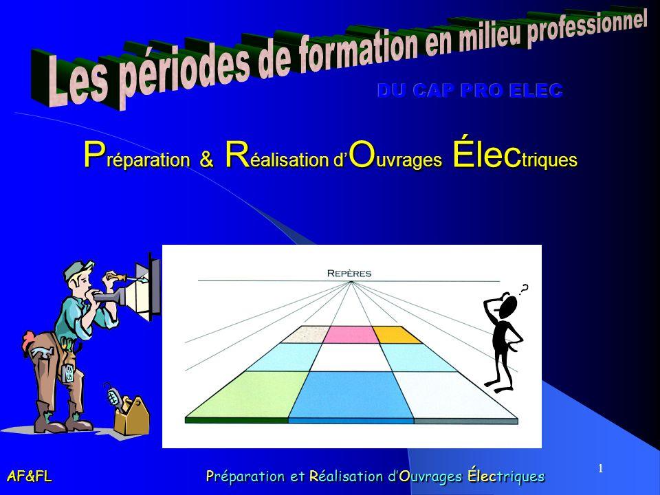 1 P réparation & R éalisation d O uvrages Élec triques AF&FL Préparation et Réalisation dOuvrages Électriques