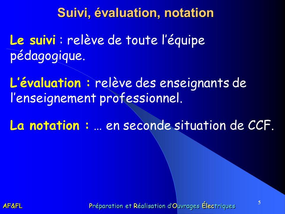 5 Suivi, évaluation, notation Le suivi : relève de toute léquipe pédagogique.