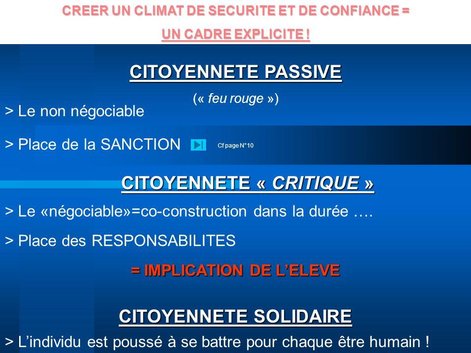 CITOYENNETE PASSIVE (« feu rouge ») CREER UN CLIMAT DE SECURITE ET DE CONFIANCE = UN CADRE EXPLICITE ! > Place de la SANCTION > Le «négociable»=co-con