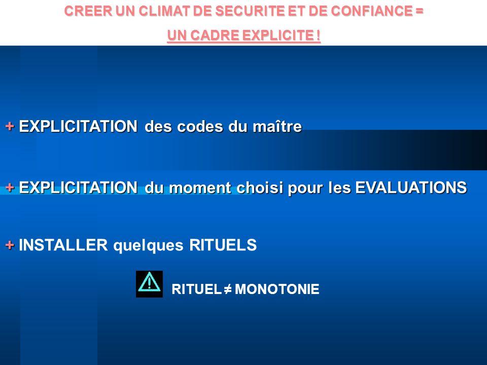 CREER UN CLIMAT DE SECURITE ET DE CONFIANCE = UN CADRE EXPLICITE ! +EXPLICITATION du moment choisi pour les EVALUATIONS + EXPLICITATION du moment choi