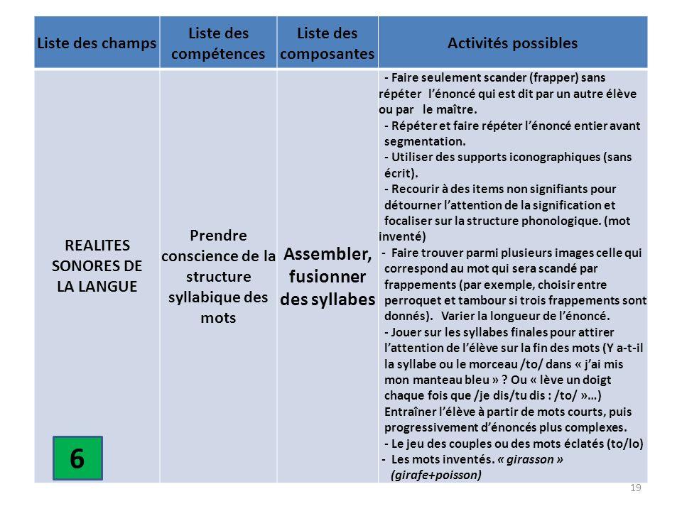 Liste des champs Liste des compétences Liste des composantes Activités possibles REALITES SONORES DE LA LANGUE Prendre conscience de la structure syll