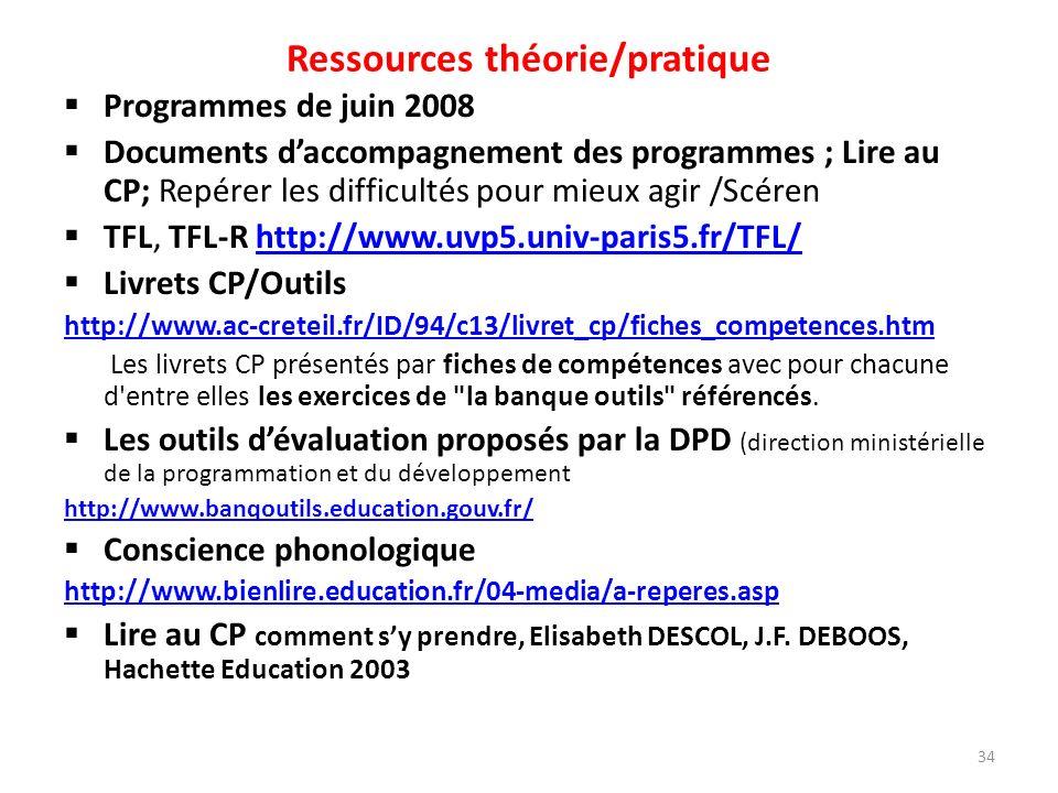 Ressources théorie/pratique Programmes de juin 2008 Documents daccompagnement des programmes ; Lire au CP; Repérer les difficultés pour mieux agir /Sc