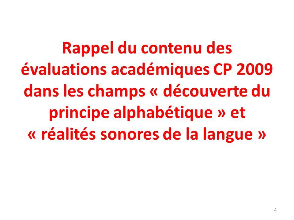 Découverte du principe alphabétique CompétenceObjectifConsignes de passation Ex 1.1.D : Connaître le nom des lettres de lalphabet.