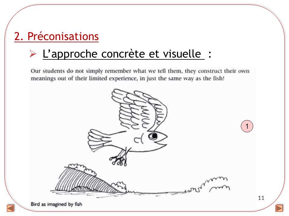 11 2. Préconisations Lapproche concrète et visuelle : Dessin de Goeff Petty 1
