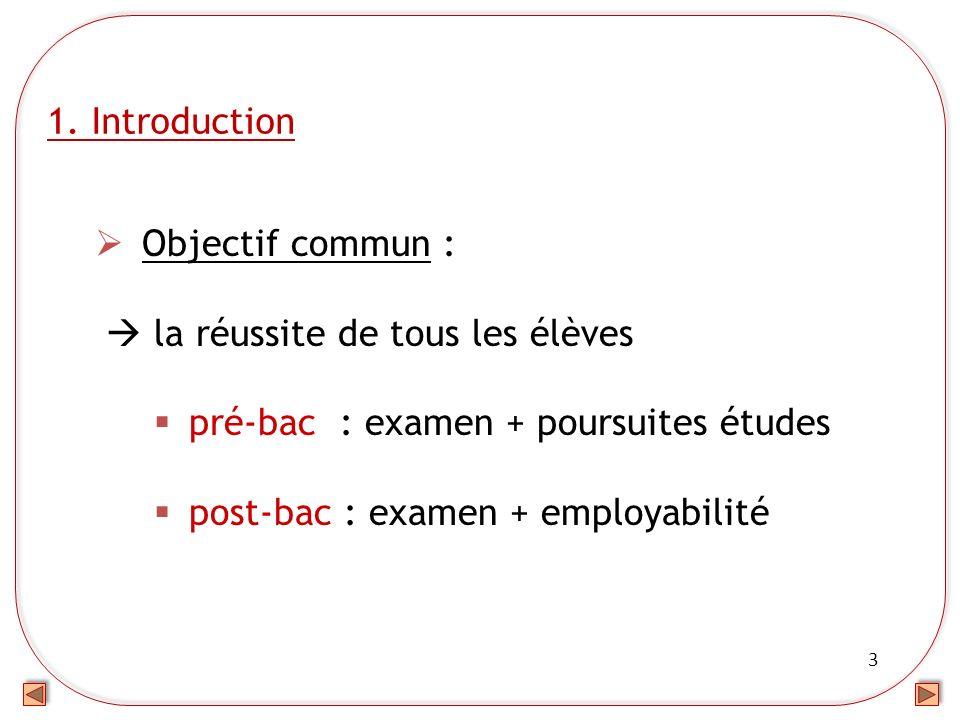 3 1. Introduction Objectif commun : la réussite de tous les élèves pré-bac : examen + poursuites études post-bac : examen + employabilité