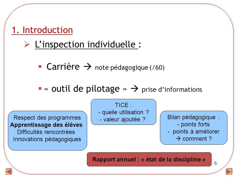 6 1. Introduction Linspection individuelle : Carrière note pédagogique (/60) « outil de pilotage » prise dinformations Bilan pédagogique : - points fo