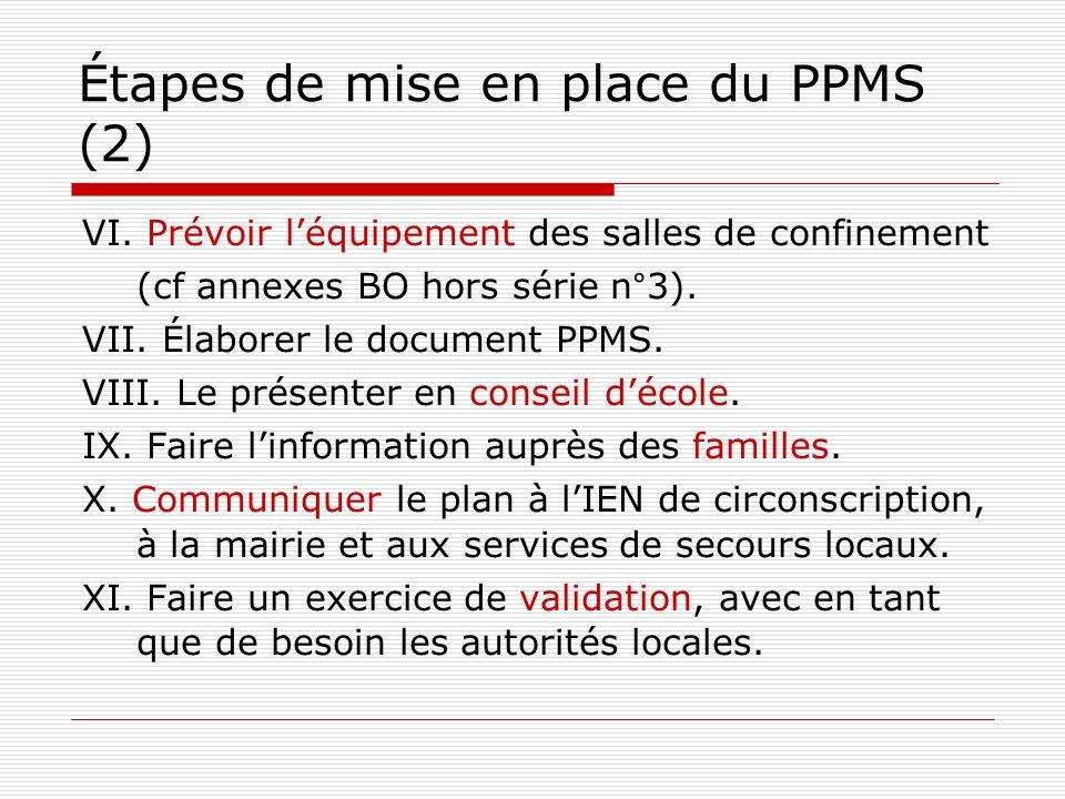 Étapes de mise en place du PPMS (2) VI. Prévoir léquipement des salles de confinement (cf annexes BO hors série n°3). VII. Élaborer le document PPMS.