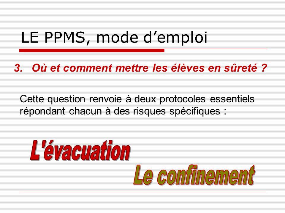 LE PPMS, mode demploi Cheminement administratif du PPMS Conseil décole Le document final doit être présenté en Conseil décole.