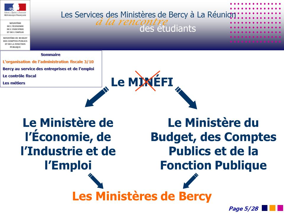 Les Services des Ministères de Bercy à La Réunion à la rencontre des étudiants Sommaire Lorganisation de ladministration fiscale 3/10 Bercy au service