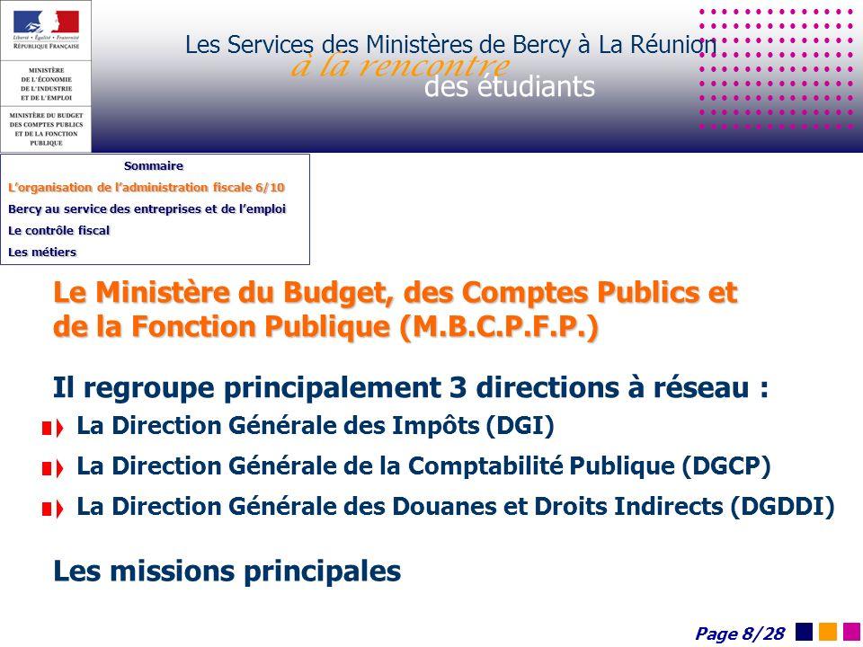 Les Services des Ministères de Bercy à La Réunion à la rencontre des étudiants Sommaire Lorganisation de ladministration fiscale 6/10 Bercy au service