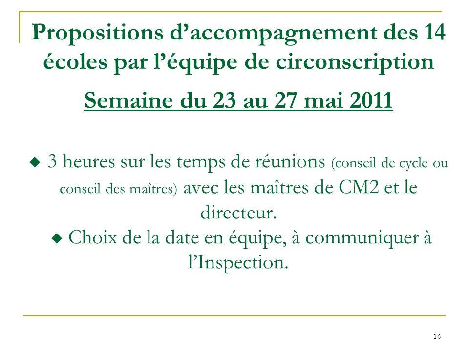 16 Propositions daccompagnement des 14 écoles par léquipe de circonscription Semaine du 23 au 27 mai 2011 3 heures sur les temps de réunions (conseil de cycle ou conseil des maîtres) avec les maîtres de CM2 et le directeur.