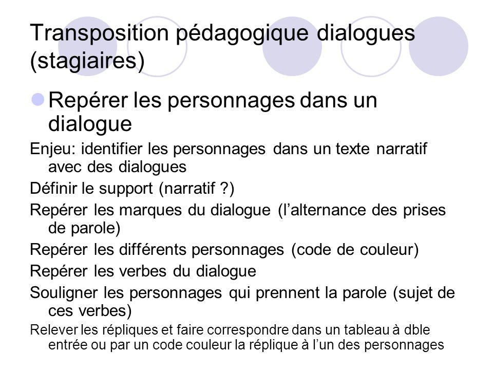 Transposition pédagogique dialogues (stagiaires) Repérer les personnages dans un dialogue Enjeu: identifier les personnages dans un texte narratif ave